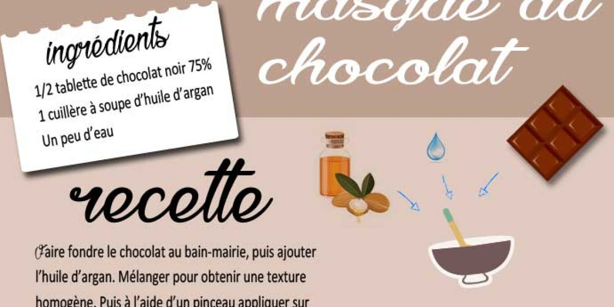 Masque chocolat maison pour le visage (Bienfaits) | Mes-Beautips